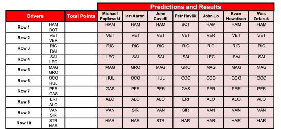8 France Predictions
