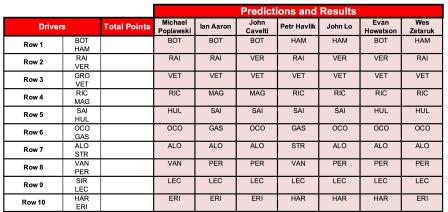 9 predictions