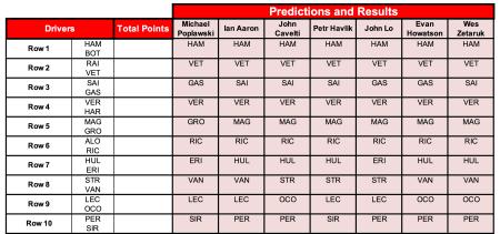 12 predictions.png