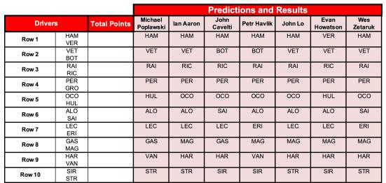 15 predictions.png
