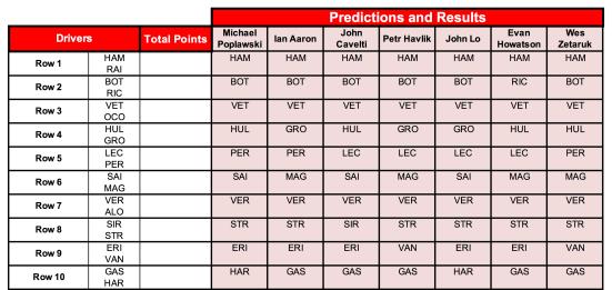 18 Predictions