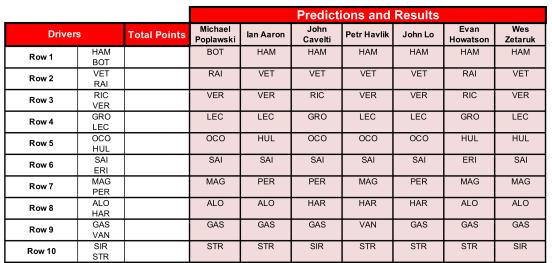 21 Predictions.png