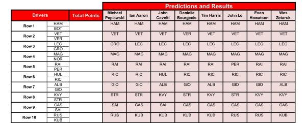 1 Australia Predictions