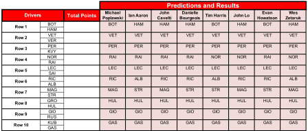 4 Azerbaijan Predictions.png