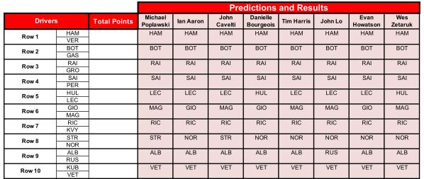 11 Predictions.png