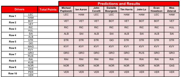 14 Predictions.png