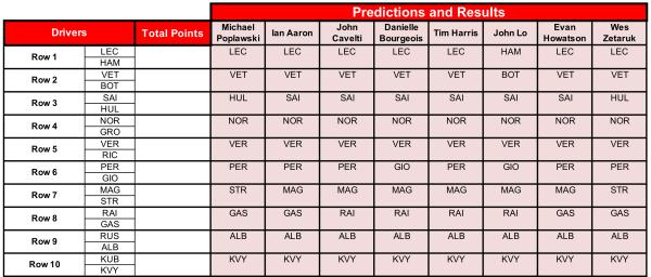16 Predictions.png