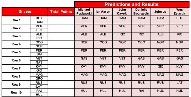 11 Predictions