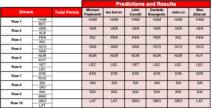 15-predictions