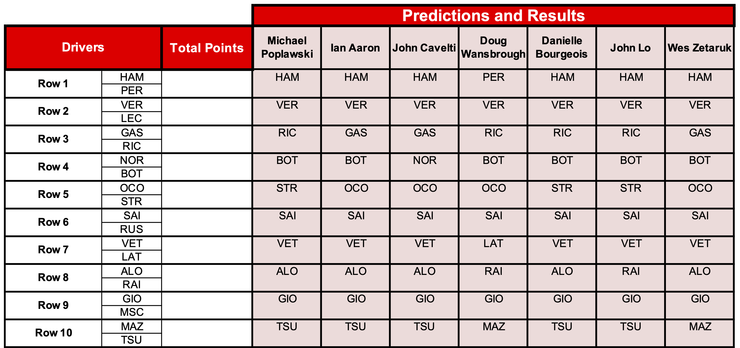 2 predictions